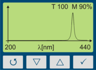 Spectra after measurement with UV radiometer